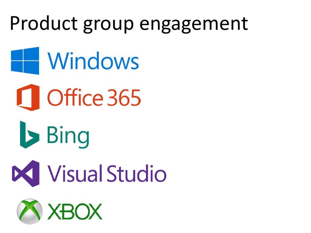 © Microsoft Corporation Product group engagement