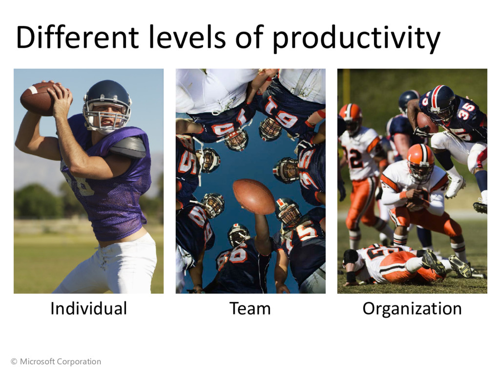 © Microsoft Corporation Different levels of pro...