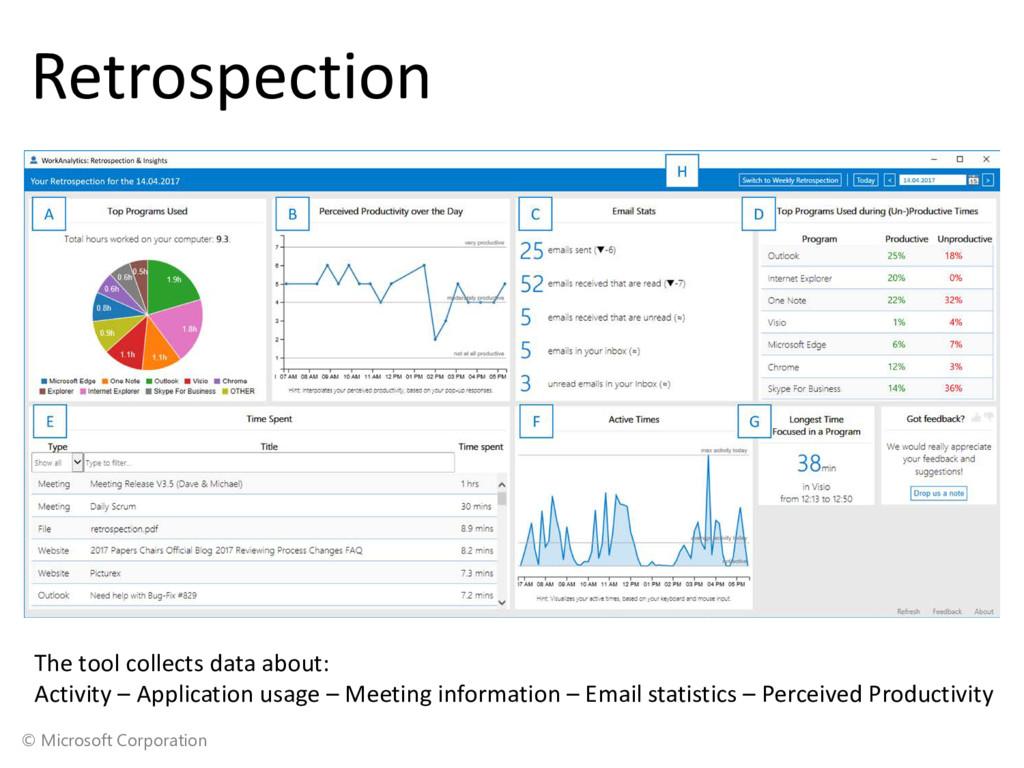 © Microsoft Corporation Retrospection The tool ...