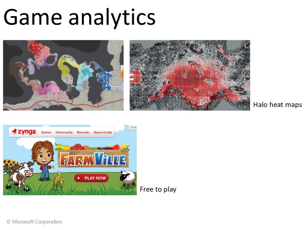 © Microsoft Corporation Game analytics Halo hea...
