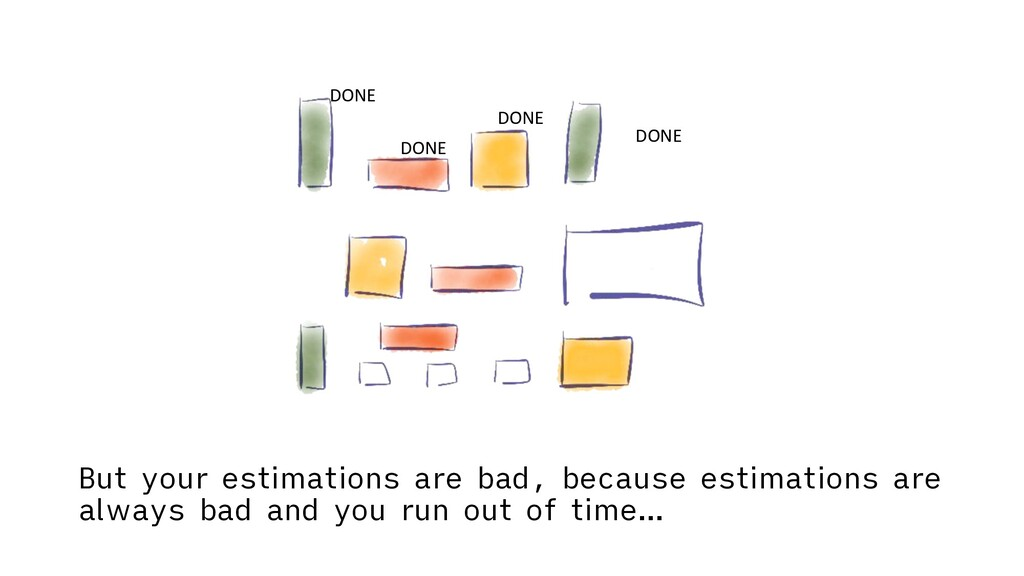 But your estimations are bad, because estimatio...
