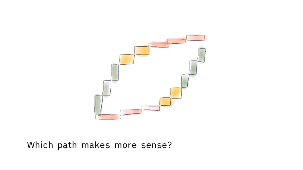 Which path makes more sense?
