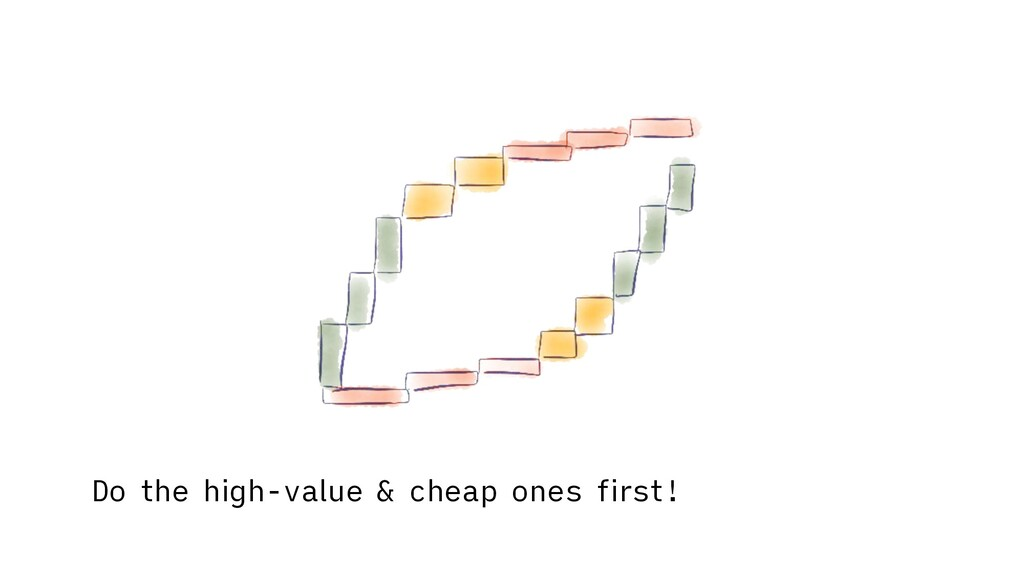 Do the high-value & cheap ones first!