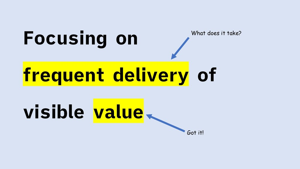 Focusing on frequent delivery of visible value ...