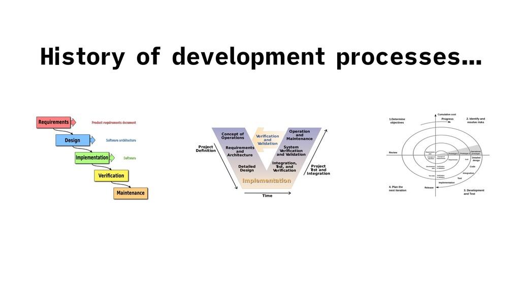 History of development processes…
