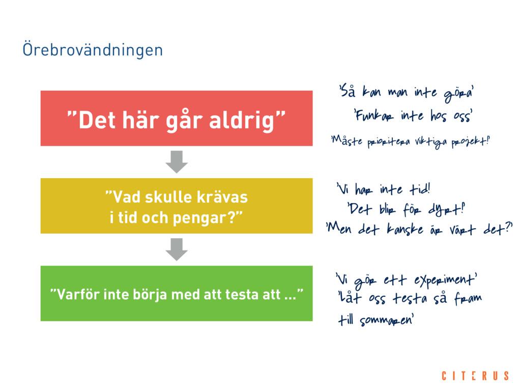 """Örebrovändningen """"Det här går aldrig"""" """"Vad skul..."""