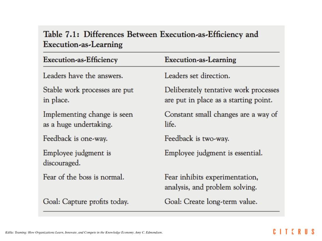 Källa: Teaming: How Organizations Learn, Innova...