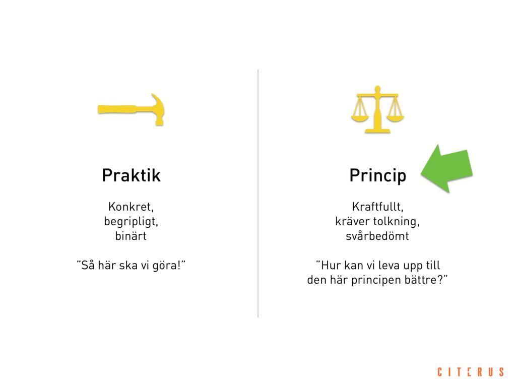 Praktik Princip Konkret,  begripligt,  binärt...