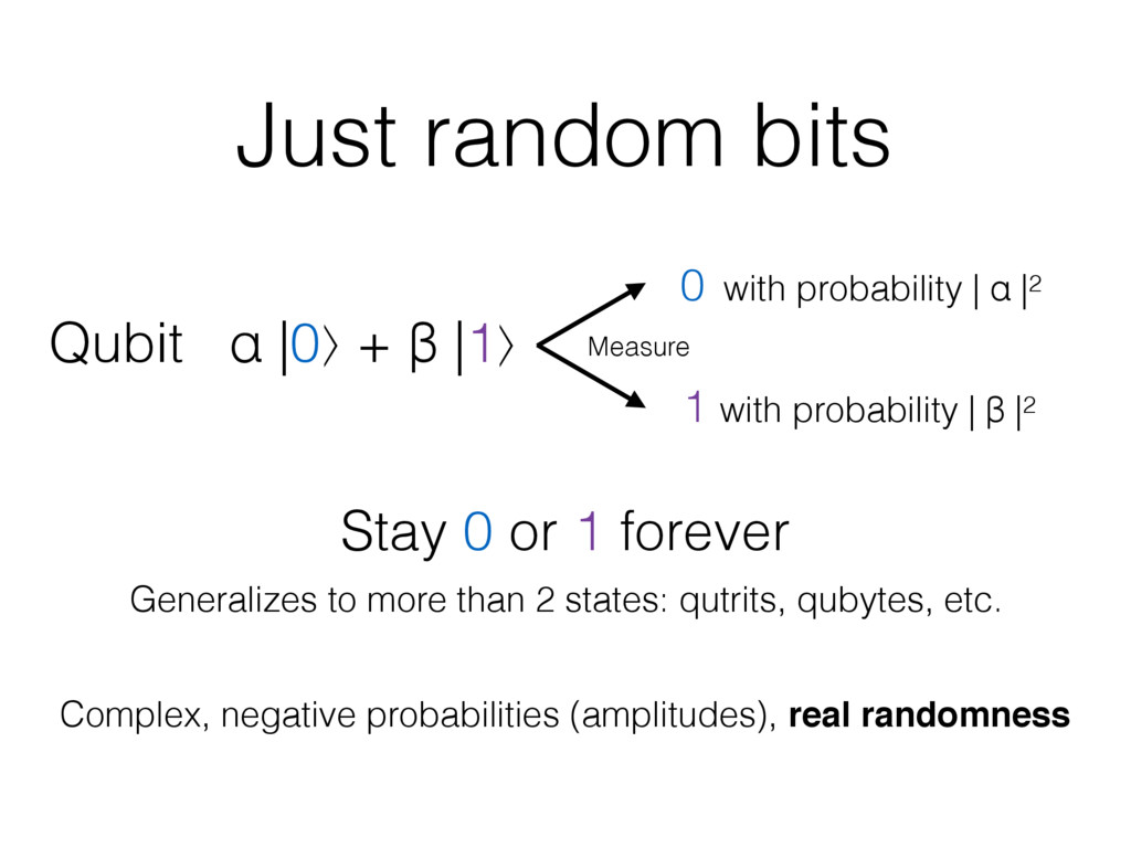 Just random bits Qubit α |0⟩ + β |1⟩ 0 with pro...