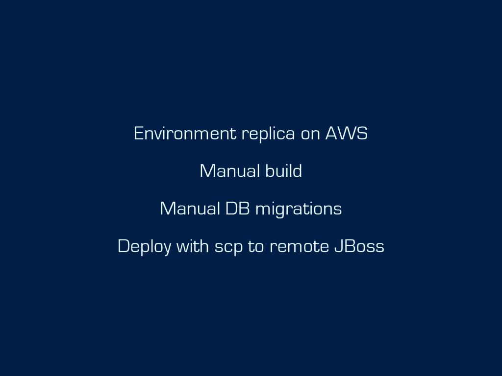 Environment replica on AWS Manual build Manual ...