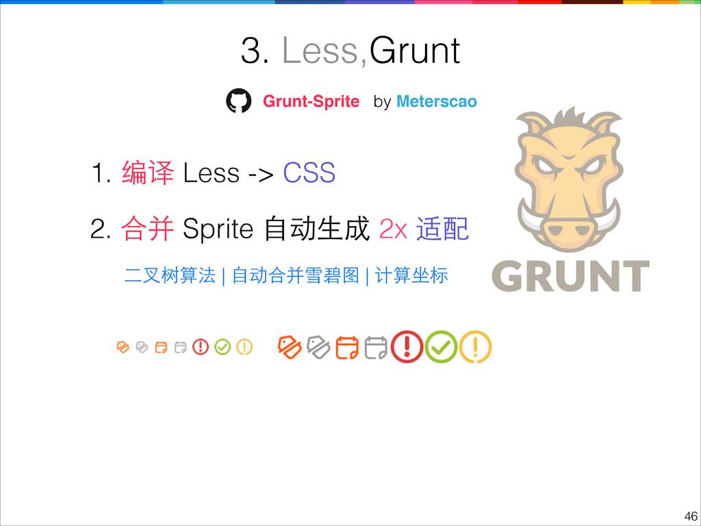 !46 3. Less,Grunt 2. 合并 Sprite ⾃自动⽣生成 2x 适配 1. ...