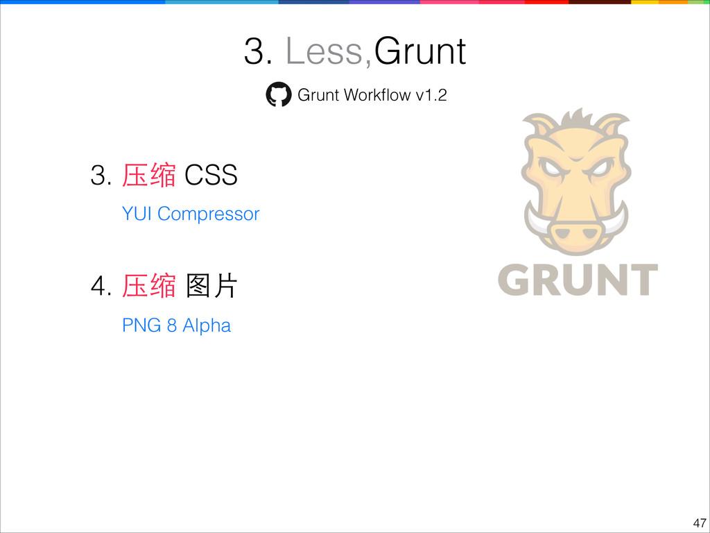 !47 3. Less,Grunt 3. 压缩 CSS 4. 压缩 图⽚片 YUI Compr...