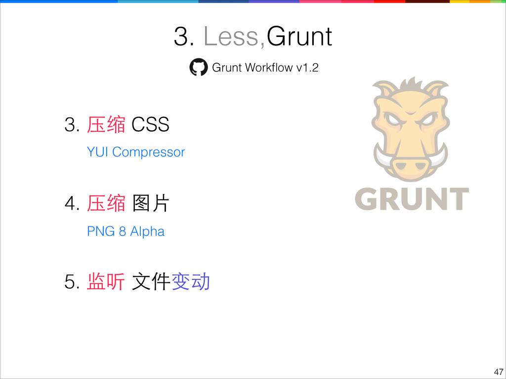 !47 3. Less,Grunt 3. 压缩 CSS 4. 压缩 图⽚片 5. 监听 ⽂文件...