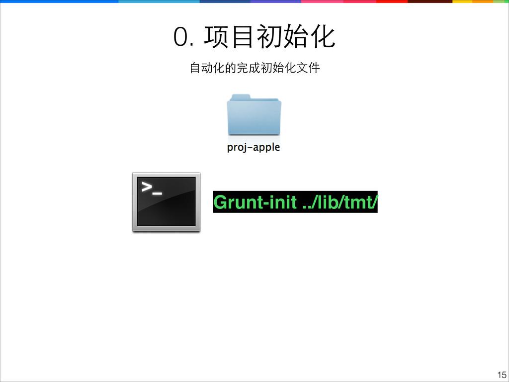 Grunt-init ../lib/tmt/ 0. 项⺫⽬目初始化 !15 ⾃自动化的完成初始...