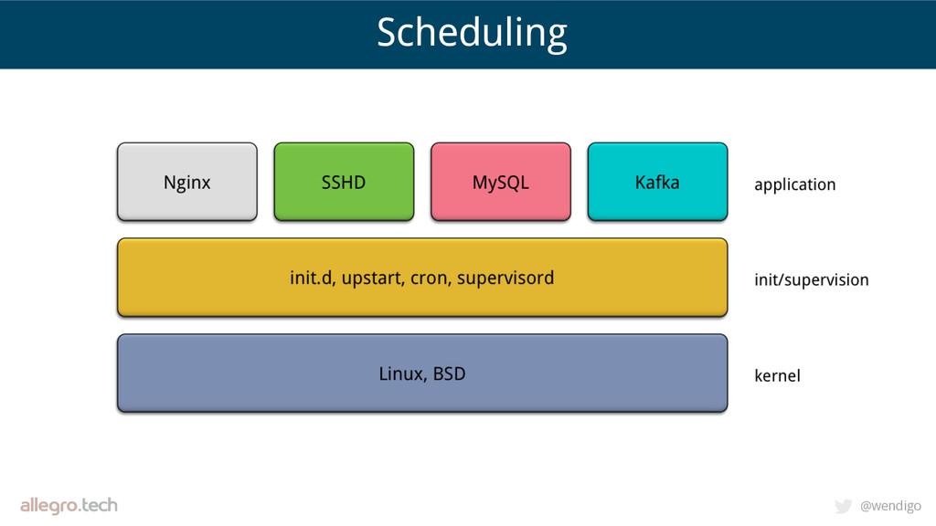 @wendigo Scheduling