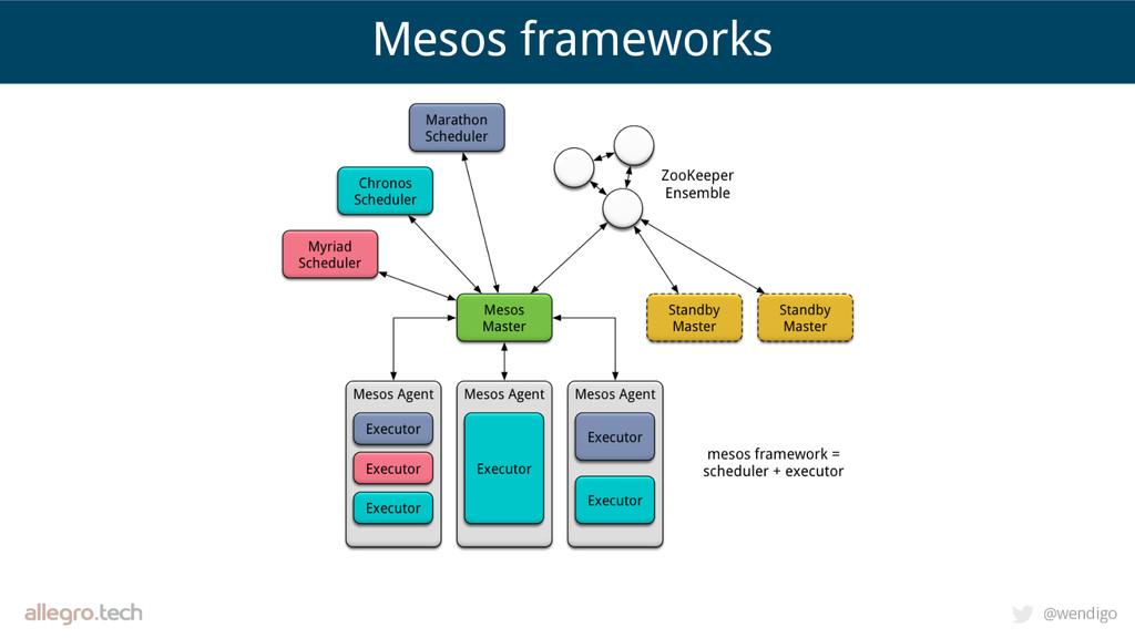 @wendigo Mesos frameworks