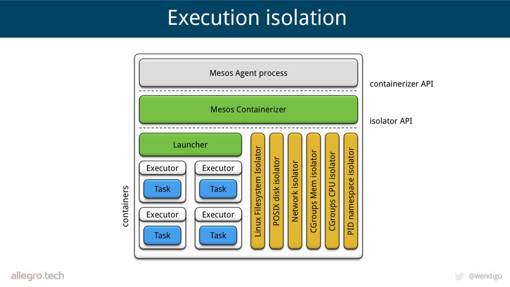 @wendigo Execution isolation