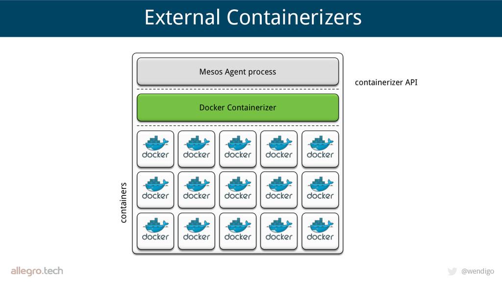 @wendigo External Containerizers