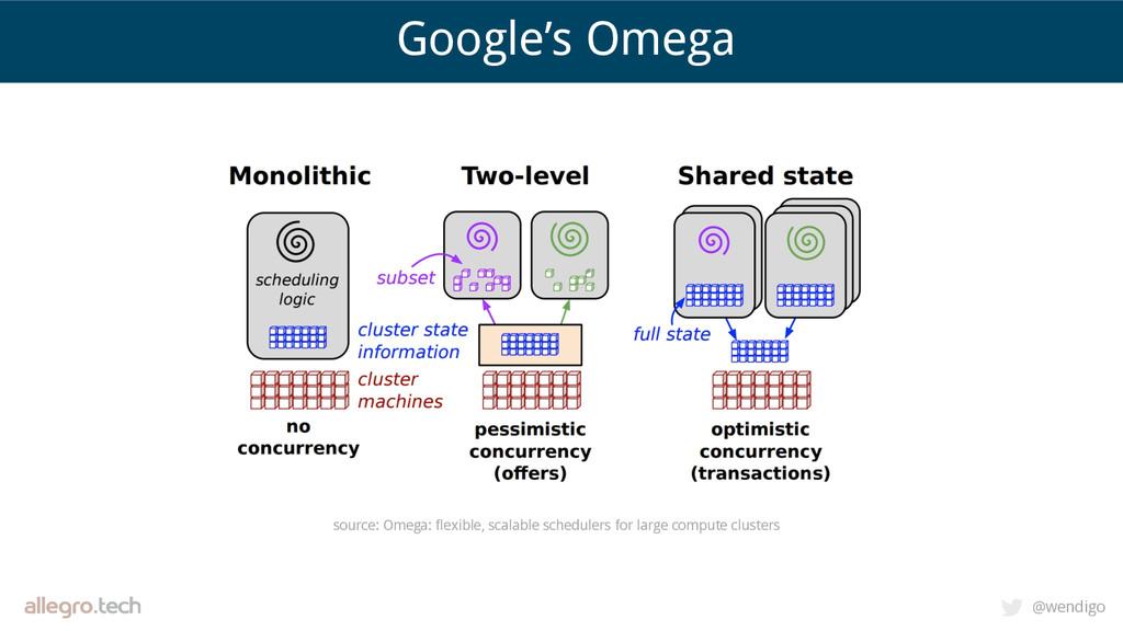 @wendigo Google's Omega source: Omega: flexible...
