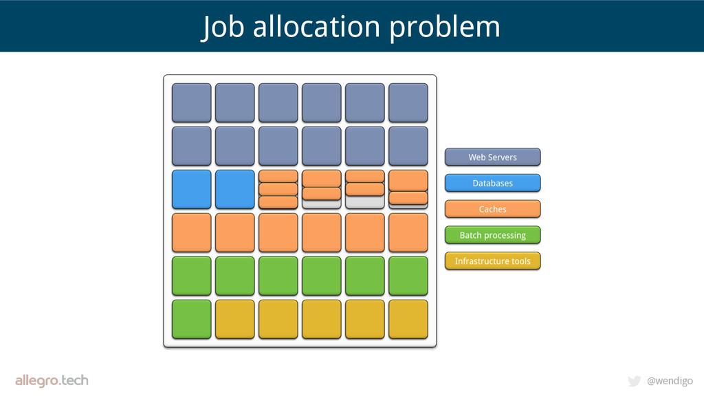 @wendigo Job allocation problem