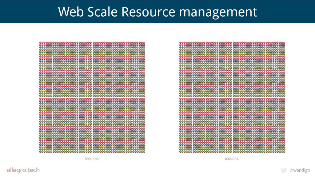 @wendigo Web Scale Resource management 100s dot...