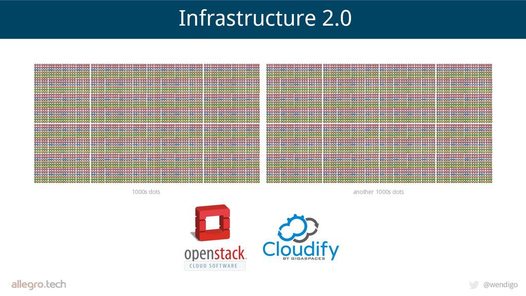 @wendigo Infrastructure 2.0 1000s dots another ...