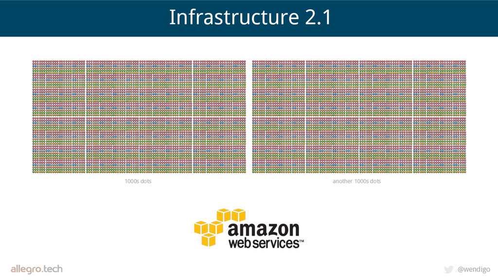 @wendigo Infrastructure 2.1 1000s dots another ...
