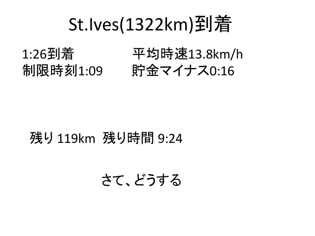 St.Ives(1322km)到着 1:26到着 平均時速13.8km/h 制限時刻1:09 ...