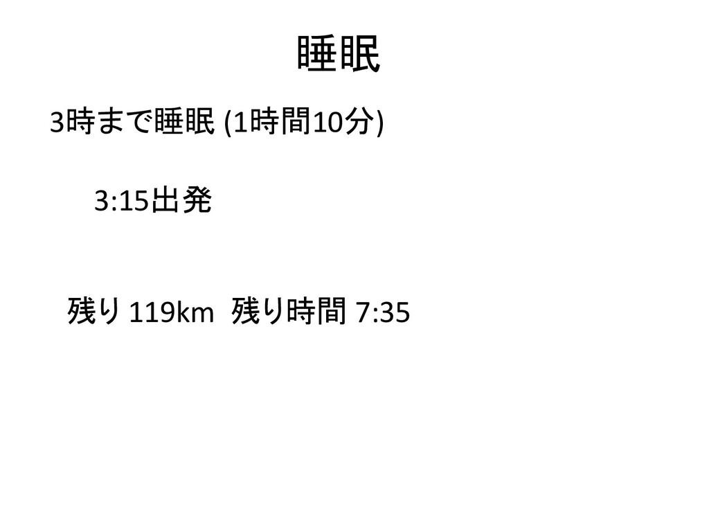 睡眠 3時まで睡眠 (1時間10分) 残り 119km 残り時間 7:35 3:15出発