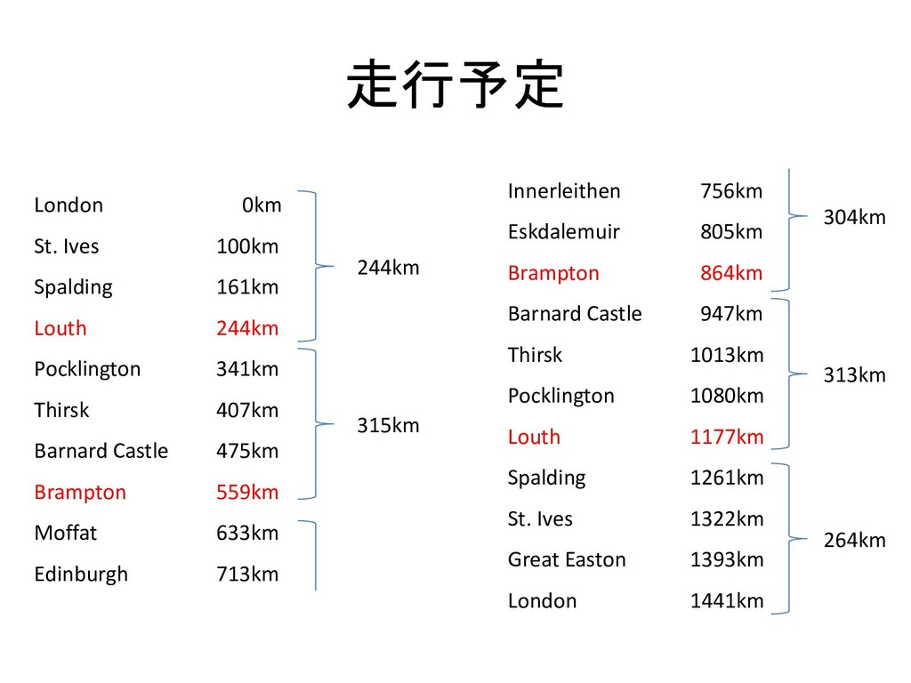 走行予定 London 0km St. Ives 100km Spalding 161km L...