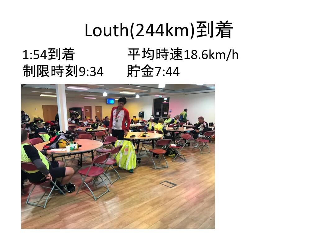 Louth(244km)到着 1:54到着 平均時速18.6km/h 制限時刻9:34 貯金7...