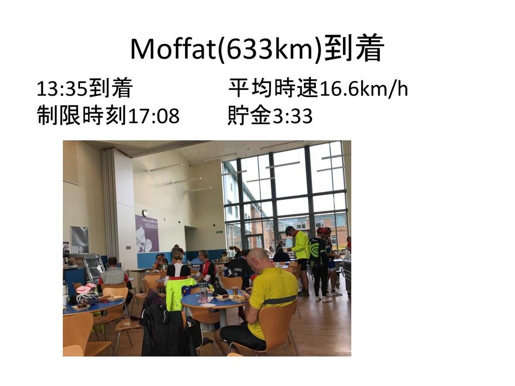 Moffat(633km)到着 13:35到着 平均時速16.6km/h 制限時刻17:08 ...