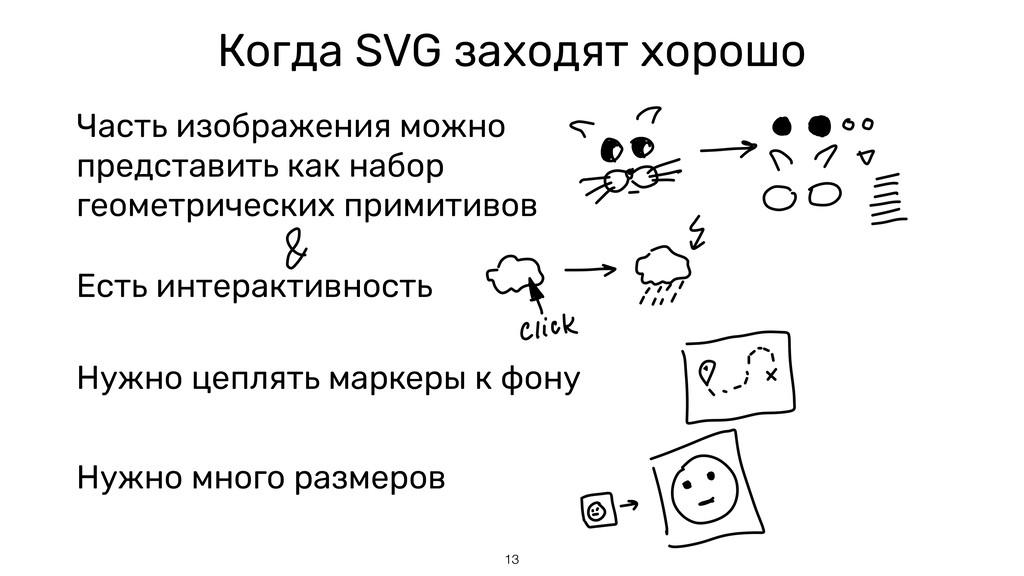 13 Когда SVG заходят хорошо Часть изображения м...
