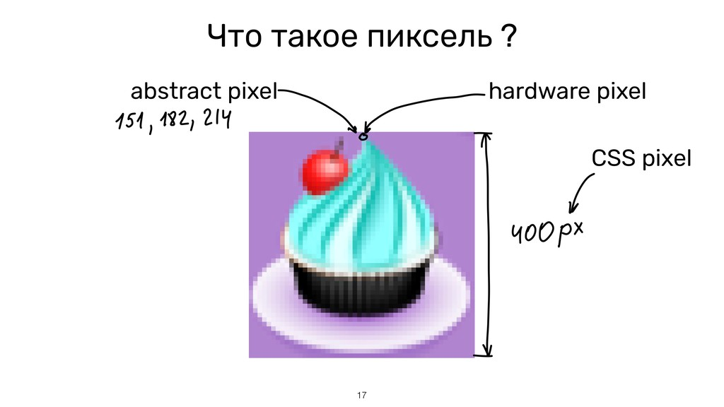 Что такое пиксель ? 17 abstract pixel hardware ...