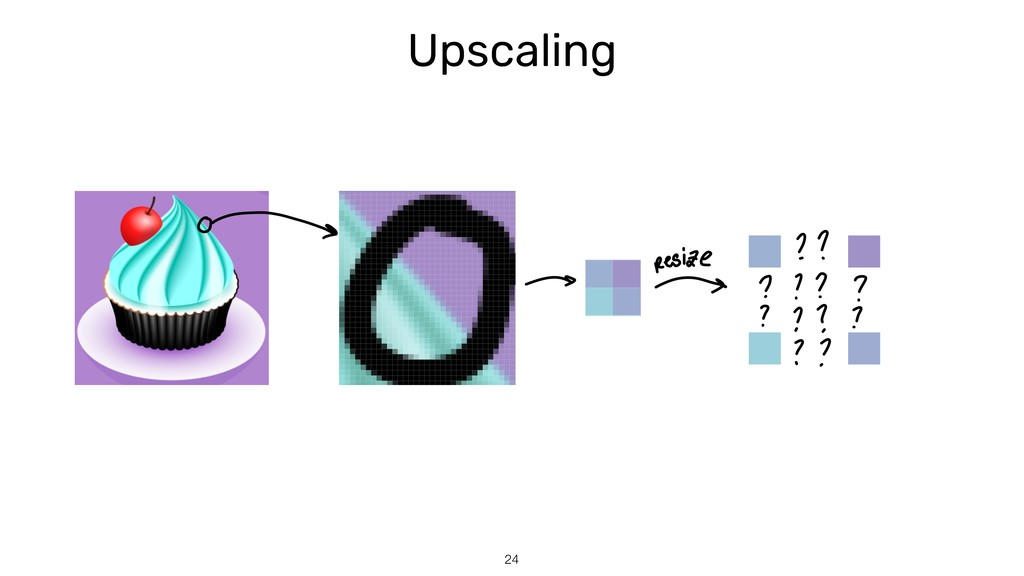 Upscaling 24