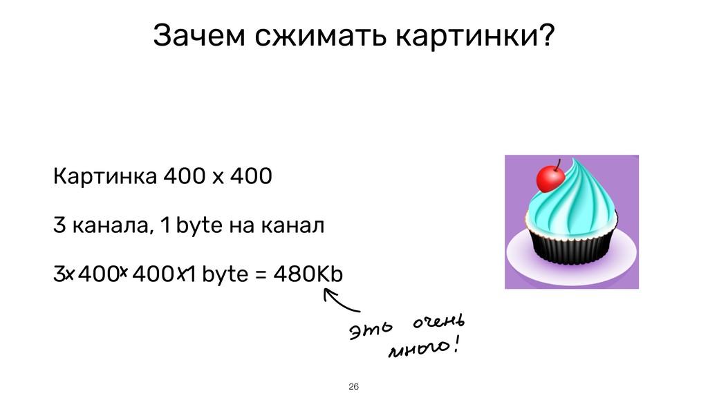 Зачем cжимать картинки? Картинка 400 x 400 3 ка...