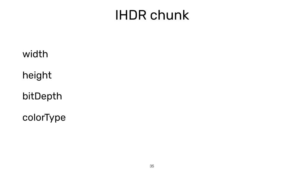 IHDR chunk width height bitDepth colorType 35