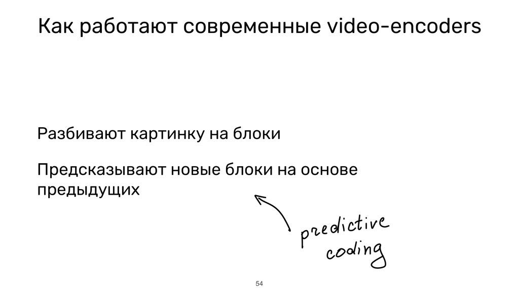 Как работают современные video-encoders Разбива...