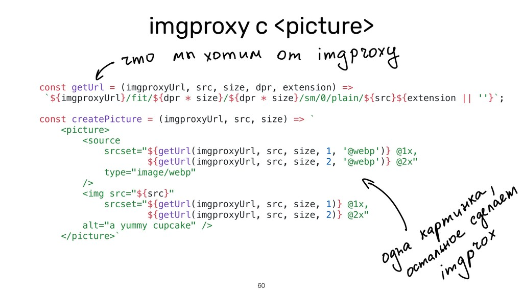 60 imgproxy с <picture> const getUrl = (imgprox...