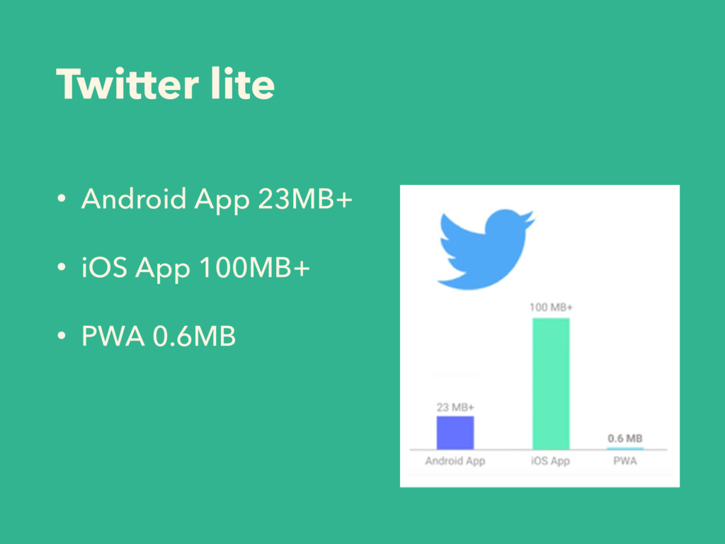 Twitter lite • Android App 23MB+ • iOS App 100M...