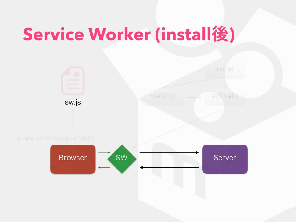 Service Worker (installޙ) #SPXTFS 4FSWFS 48 TX...