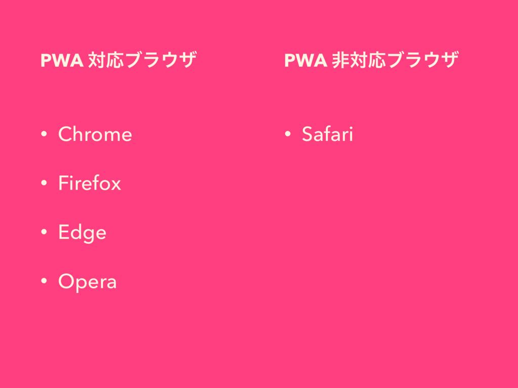 • Chrome • Firefox • Edge • Opera PWA ରԠϒϥβ PW...