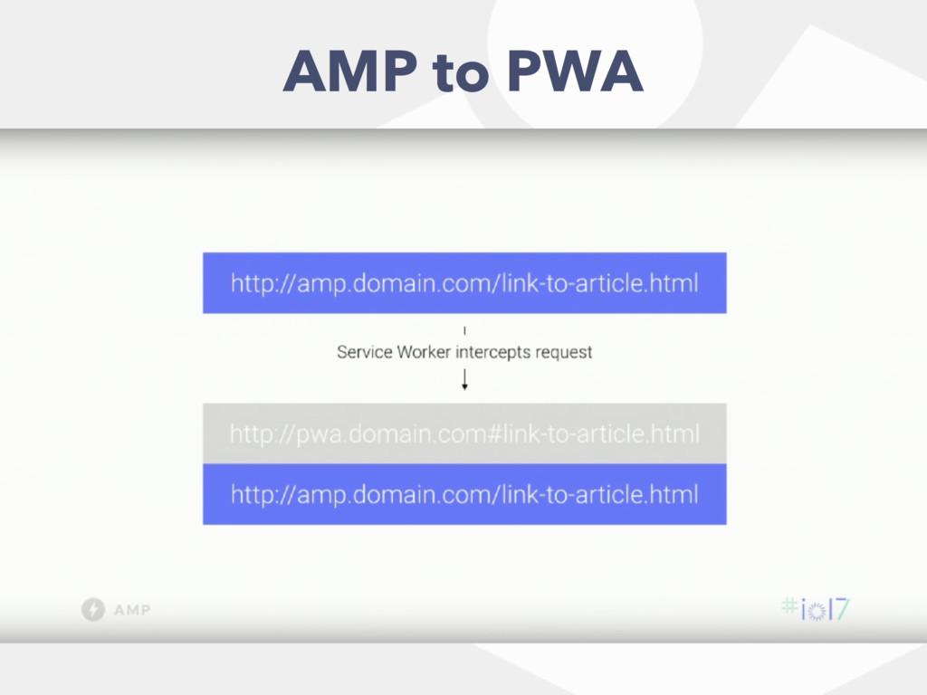 AMP to PWA AMP to PWA