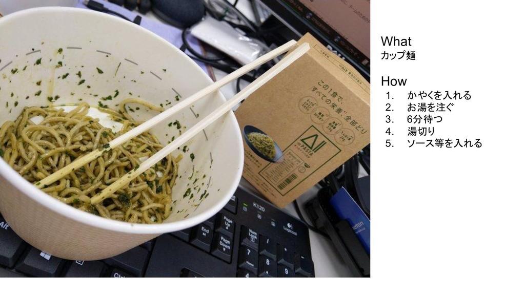 What カップ麺 How 1. かやくを入れる 2. お湯を注ぐ 3. 6分待つ 4. 湯切...
