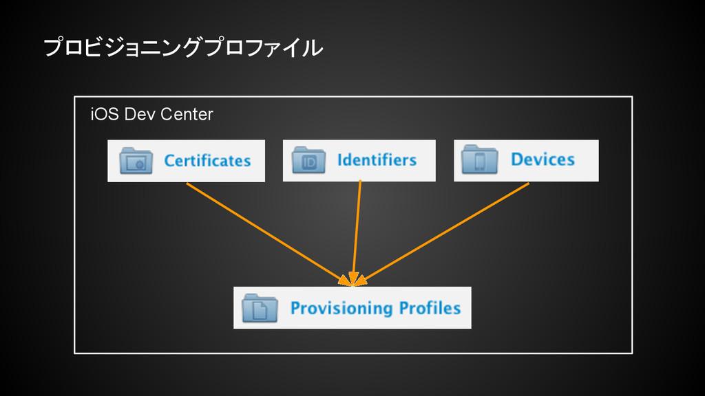 プロビジョニングプロファイル iOS Dev Center