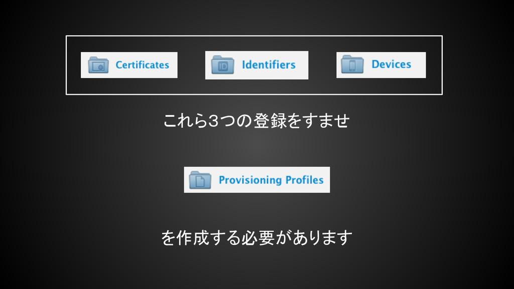 これら3つの登録をすませ を作成する必要があります