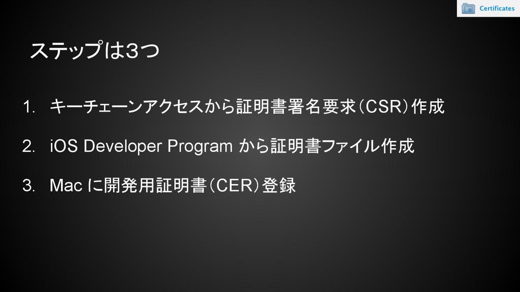 1. キーチェーンアクセスから証明書署名要求(CSR)作成 2. iOS Developer ...