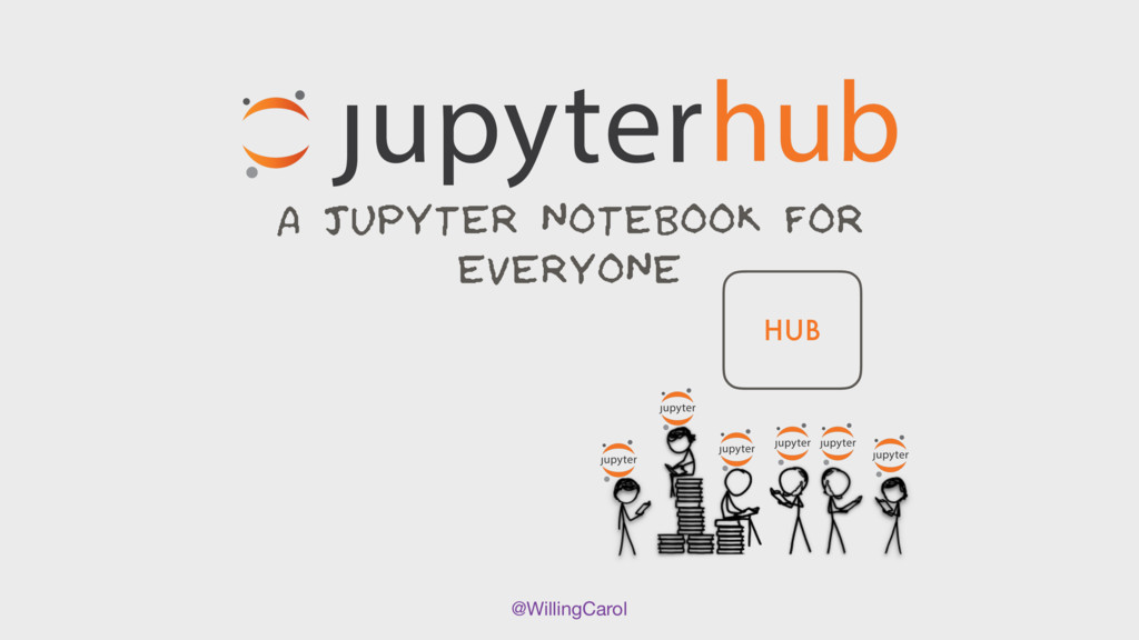 @WillingCarol HUB A JUPYTER NOTEBOOK FOR EVERYO...