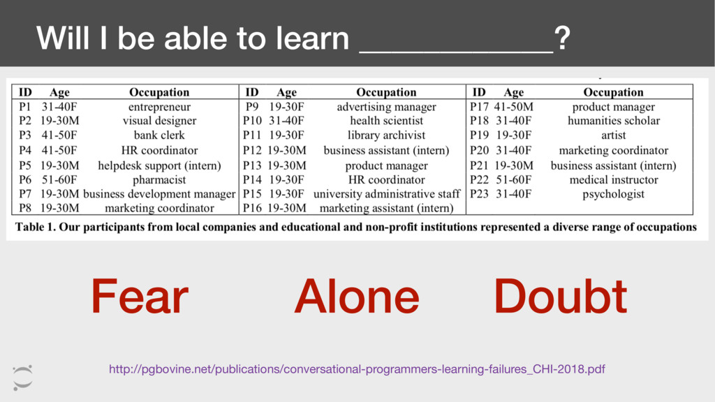Will I be able to learn ____________? Doubt Fea...