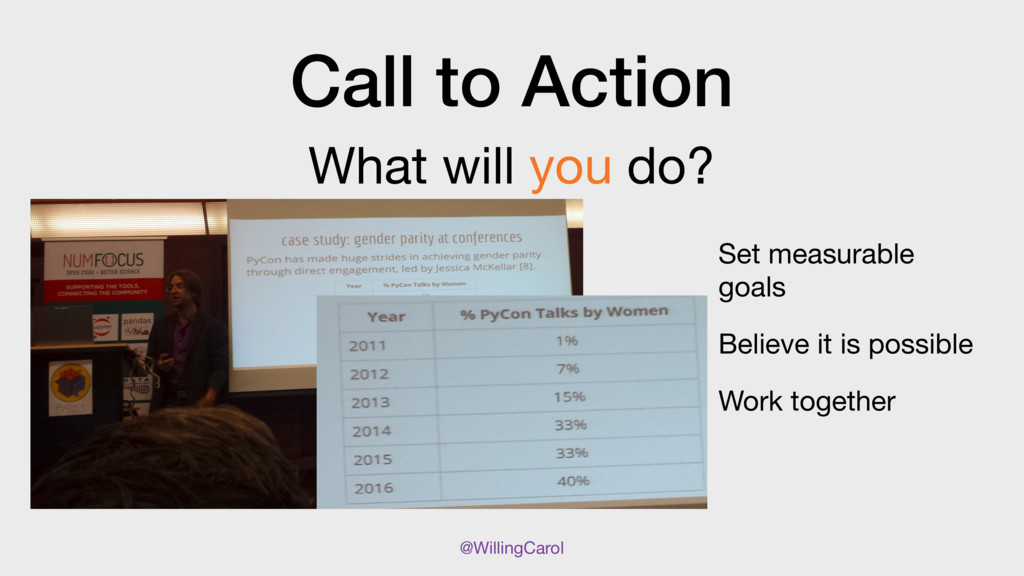 @WillingCarol Call to Action Set measurable goa...